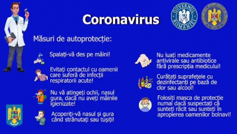 covid19-autoprotectie